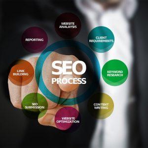 Rendre votre site visible est-il aussi un casse-tête pour vous?